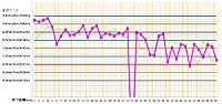 2015run_graph